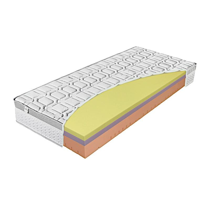 GALAXY VISCOSTAR Materac termoelastyczny